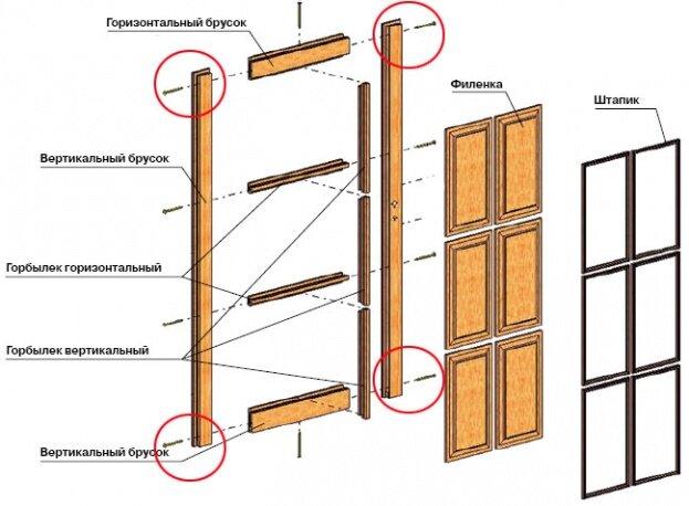 обвязка двери без филенки