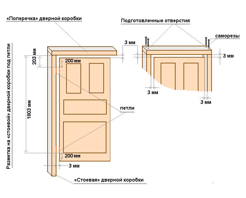 размеры меж
