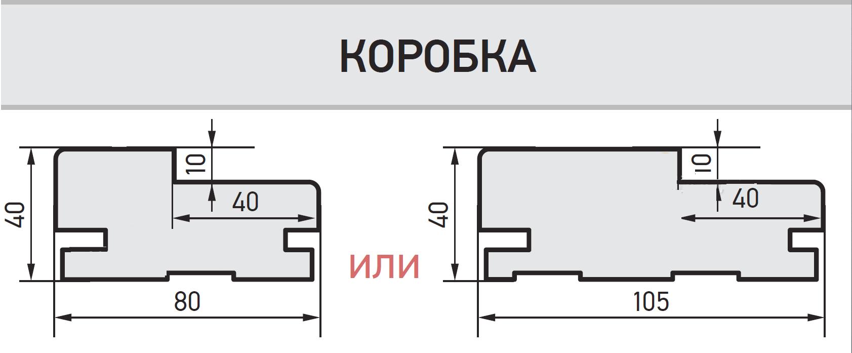 Стандартный размер двери межкомнатной